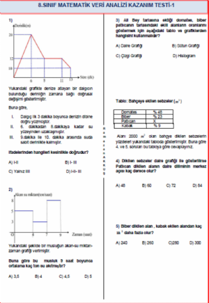 8sinif Veri Analizi Kazanim Testi 1 Ramazan Akkuş Matematik Bloğu